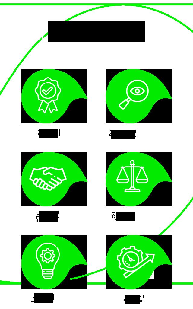 Ethics-mobile_arabic